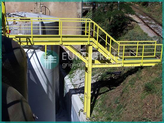 installatie van industriële afrasteringen, roosters en toegangsladders bij de klant
